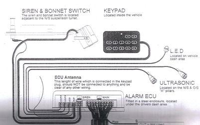 57d5a3b51c2be_sigmaM30ECU.d52ba5542196356d593521fc7d7ee5eb annoying alarm general subaru discussion sidc forums sigma m30 alarm wiring diagram at bayanpartner.co